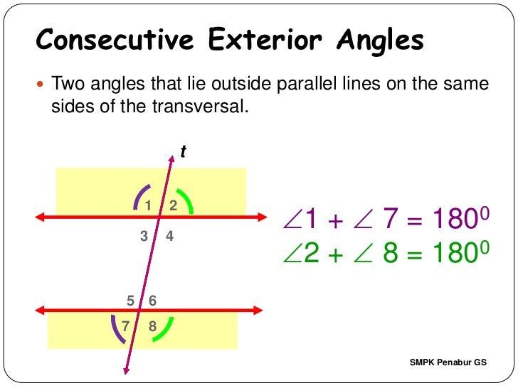 Consecutive Exterior Angles ...