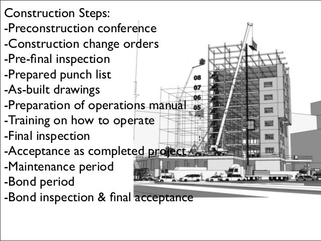 The Planning Process in Sport Facilities (2010)
