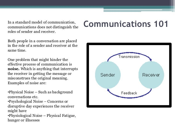 In a standard model of communication,communications does not distinguish the       Communications 101roles of sender and r...