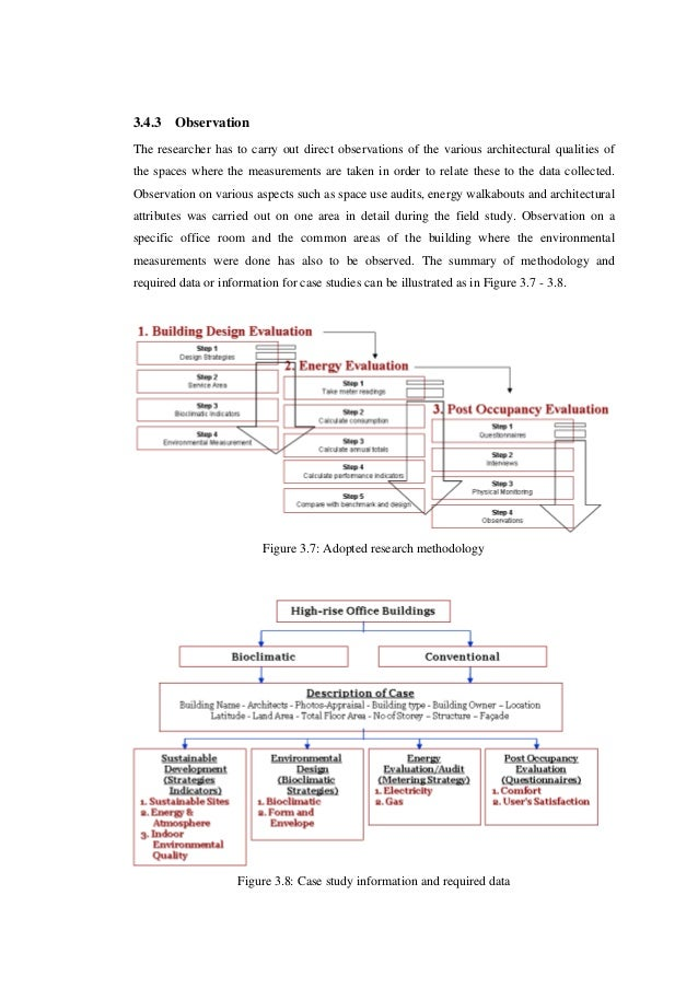 chapter 3 research design and methodology Chapter 3 research methodology  the result of the questionnaires will be discussed in detail in the next chapter 333  3 requirements analysis and design by.