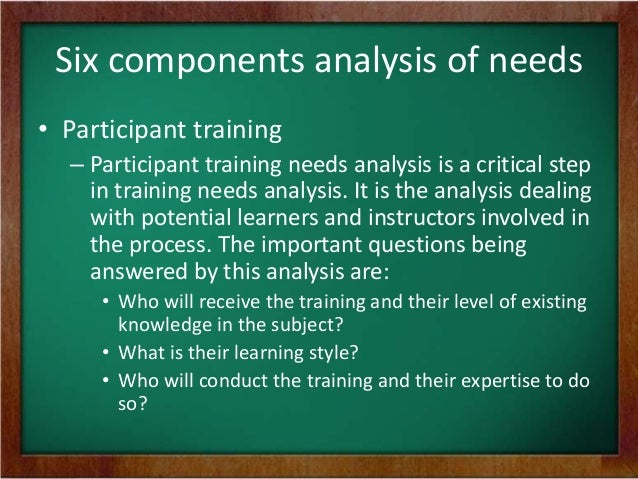 case study of training need analysis The more questions that you can answer yes to, the easier it will be to undertake training needs analysis the training/learning needs analysis at.