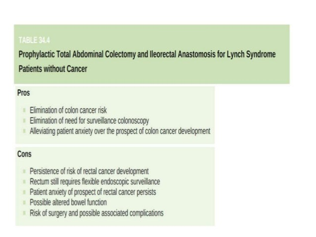 Chapter 38 Role Of Surgery In Cancer Prevention