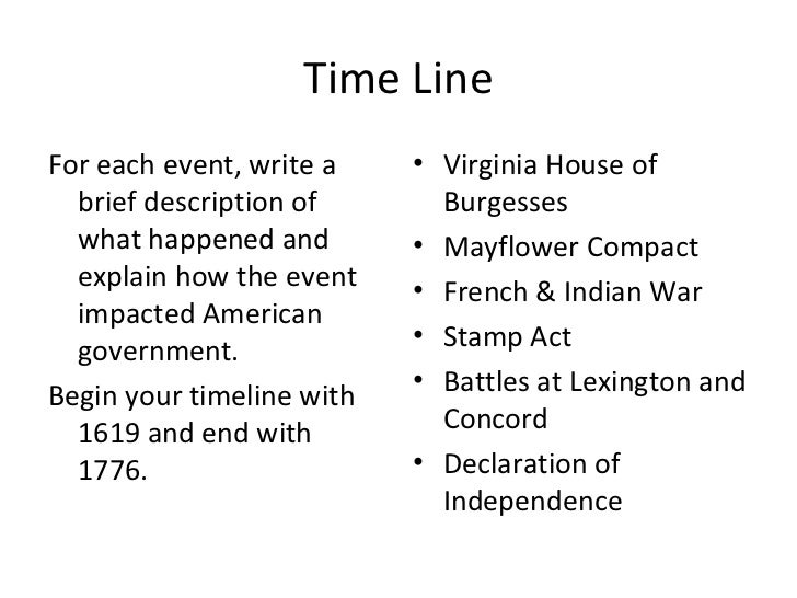 Time LineFor each event, write a    • Virginia House of  brief description of       Burgesses  what happened and        • ...