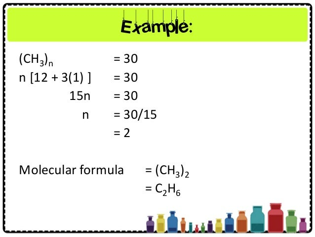 Empirical formula of zinc iodide