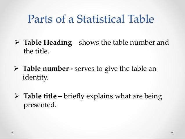 1. Bar Graphs  Vertical Bar Graph  Horizontal Bar Graph  2. Line Graph  3. Pie Chart  4. Pictograph