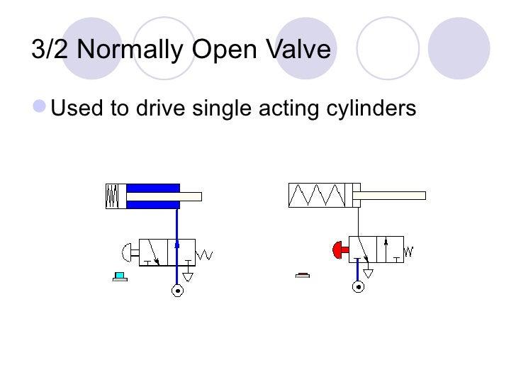 Normally Closed Solenoid Schematic Symbol Circuit Diagram Symbols