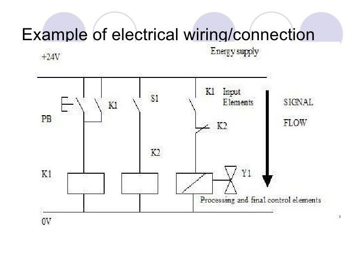 Pneumatic Logic Diagram : 23 Wiring Diagram Images