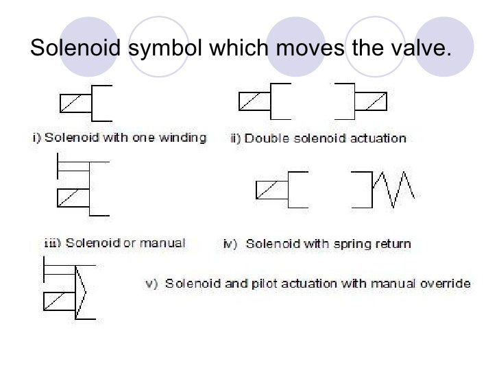 Cute solenoid symbol contemporary electrical circuit diagram famous solenoid symbol photos electrical circuit diagram ideas asfbconference2016 Images