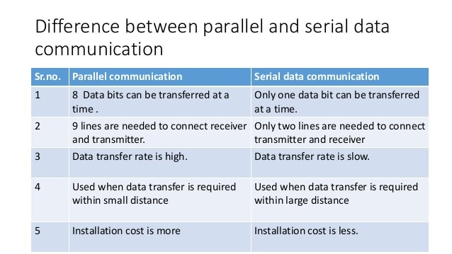 the differences between serial and parallel communications in ibm Simple diagram showing the difference between serial and parallel processing in computer systems artwork: serial and parallel often, the parallel processors in a supercomputer will need to communicate with one another as they solve their own bits of the problems or one processor might have to wait.