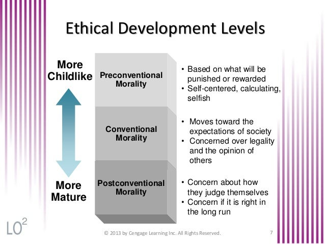 ethical behavior of business students at Chapter 13: enhancing ethical behavior and applying the skills, the student will function at a high ethical level chapter outline and lecture notes ethics refers to what is relationships i why be concerned about business ethics a major reason for studying ethics is that most people.