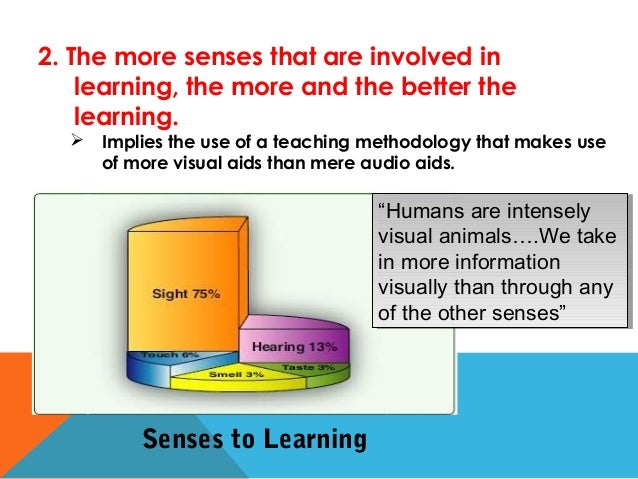 2. The more senses that are involved in learning, the more and the better the learning.  Implies the use of a teaching me...
