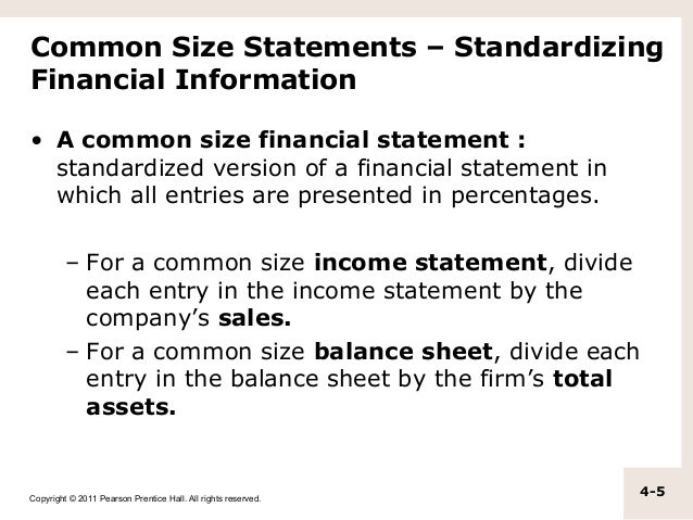 Chapter 3 financial analysis