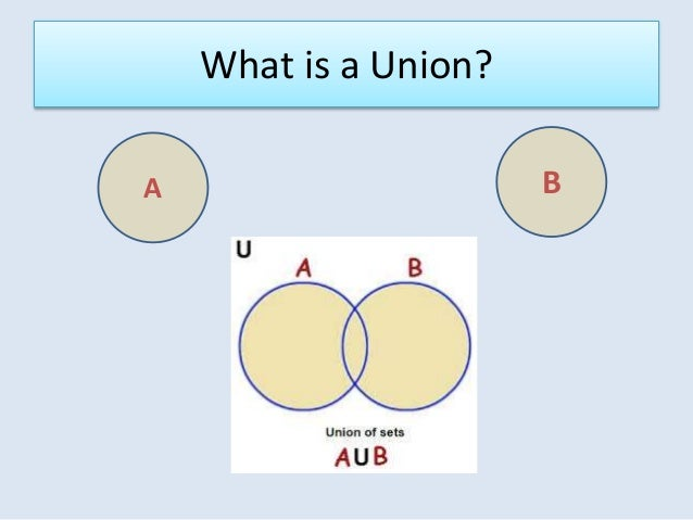 INTERSECTION AND UNION OF SETS EBOOK