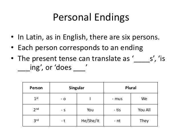 grammatical number and person Be either do what sounds natural to you when you use number of(grammar  lesson)  number the word number is singular when it refers to an arithmetical  value expressed by a word or symbol  (this is wrong because people is plural.