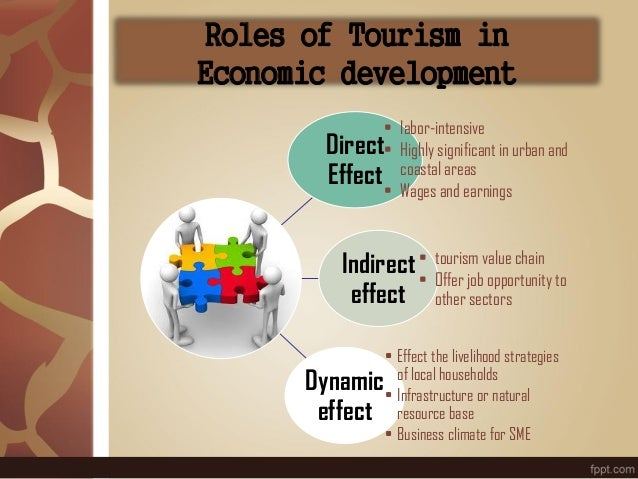 Roles of Tourism in Economic development Direct Effect • labor-intensive • Highly significant in urban and coastal areas •...