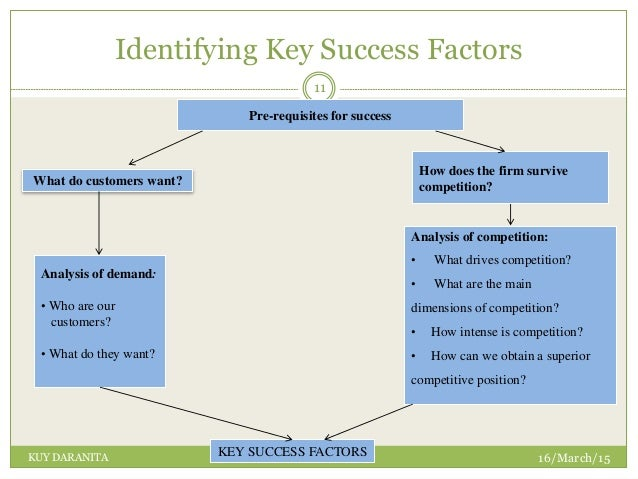key success factors of sportswear industry Key factors for controlling product quality in garment industry  key quality factors that  9,spec sheet,10,sportswear,5,spreading,1.
