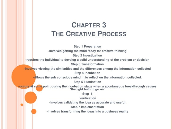 CHAPTER 3                     THE CREATIVE PROCESS                                         Step 1 Preparation             ...