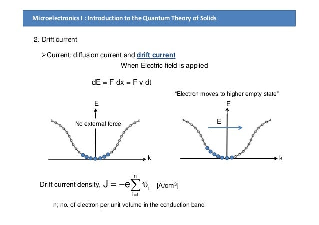 Quantum field theory of solids An introduction H haken Pdf