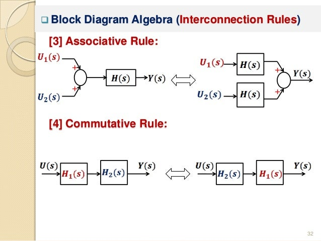 chapter 3 mathematical modeling hdd controller block diagram
