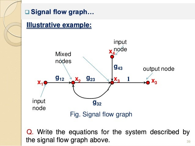 chapter  mathematical modeling, wiring diagram