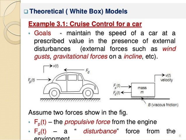 Chapter 3 mathematical modeling
