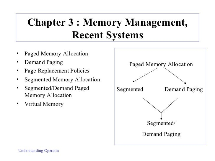 Chapter 3 : Memory Management, Recent Systems <ul><li>Paged Memory Allocation </li></ul><ul><li>Demand Paging </li></ul><u...