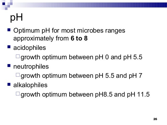 ph and microbial growth The ph of an environment -- a measure of its acidity or alkalinity -- is important for bacterial growth most strains of disease-causing bacteria prefer to grow in conditions with a near neutral ph, similar to the ph of the human body.