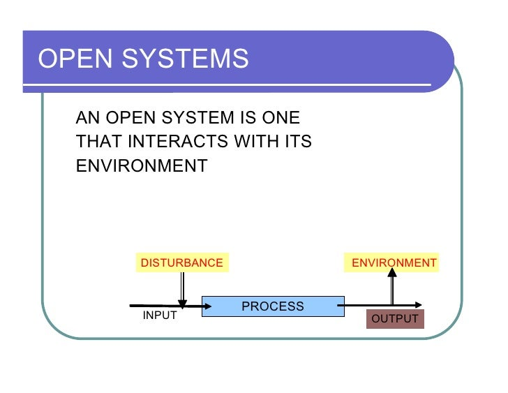 chapter 3 information system 1 fundamentals of information systems, fifth edition chapter 1 an introduction to information systems in organizations.