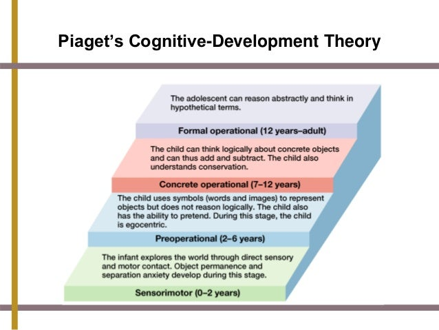 musical development as a cognitive ability In 1952, french psychologist jean piaget published a theory that the cognitive development of children occurs in four distinct stages, with each stage building upon the last and characterized by higher levels of sophistication and thought.