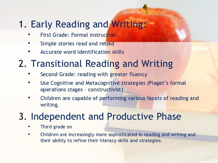 Early Literacy Strategies