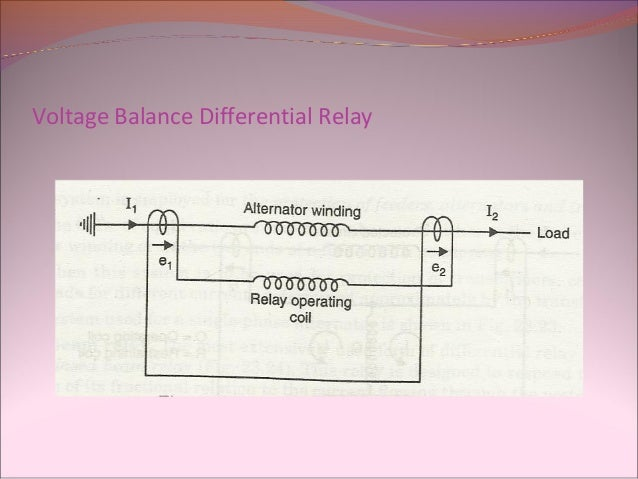 Relays - Basic Principle Of Relay