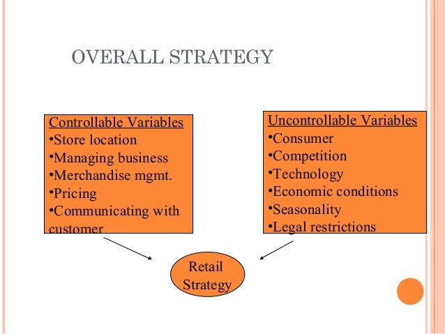 uncontrollable and controllable variance Syllabus c6e: explain the concept of controllable and uncontrollable costs.