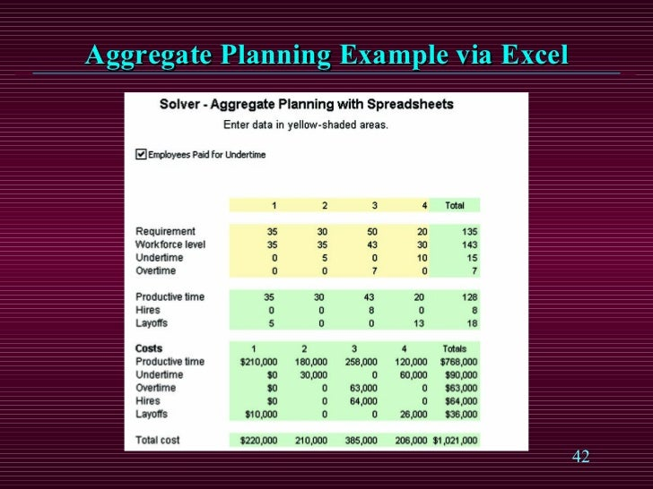 facilities and aggregate planning of mcdonalds Answer to what is the major difference between aggregate planning in manufacturing and aggregate planning in services provide and.