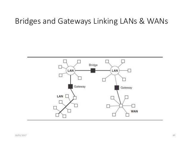 auditing operating systems and networks question An information systems audit performed by rmas is a comprehensive  roles  limiting or granting systems functionality) operating systems configurations (eg  services  network controls (eg running configurations on switches and routers,  use of access  if i have a question about regulatory laws, who should i contact.