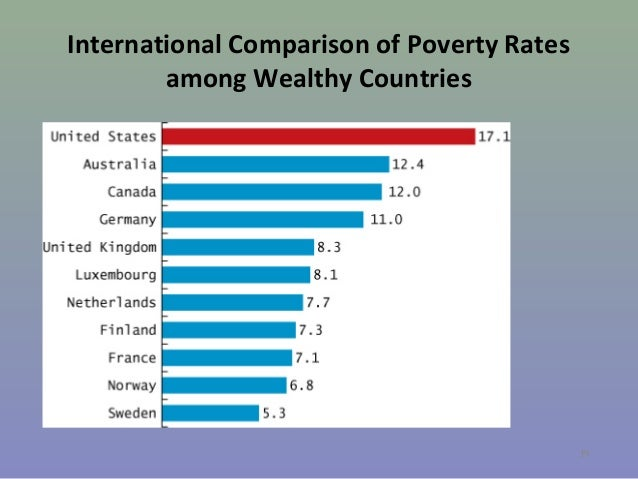 International Comparison of Poverty Rates among Wealthy Countries  19