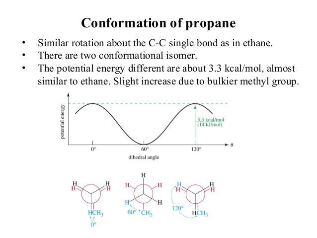 Chapter 3 Stereochemistry 2016