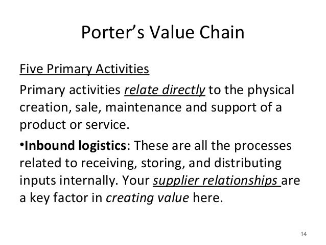 Porter's Value Chain 14 Five Primary Activities Primary activities relate directly to the physical creation, sale, mainten...