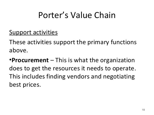 Porter's Value Chain Support activities These activities support the primary functions above. •Procurement – This is what ...