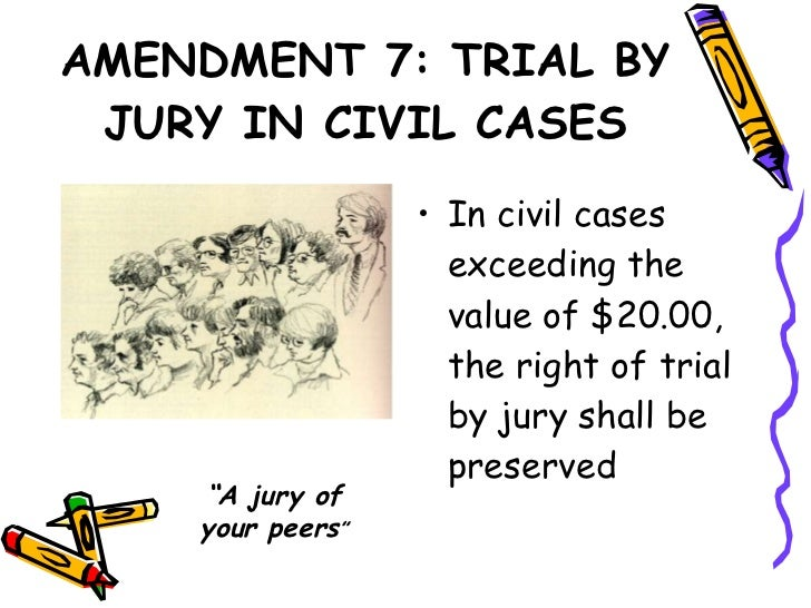 Chapter 3 the 27 amendments Jury Trials In Civil Cases