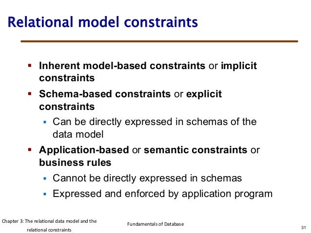 chapter 3 relational database model Database concepts - relational model | important terms, views, types of keys in relation - lecture 3 - duration: 25:41 easy engineering classes 10,121 views.