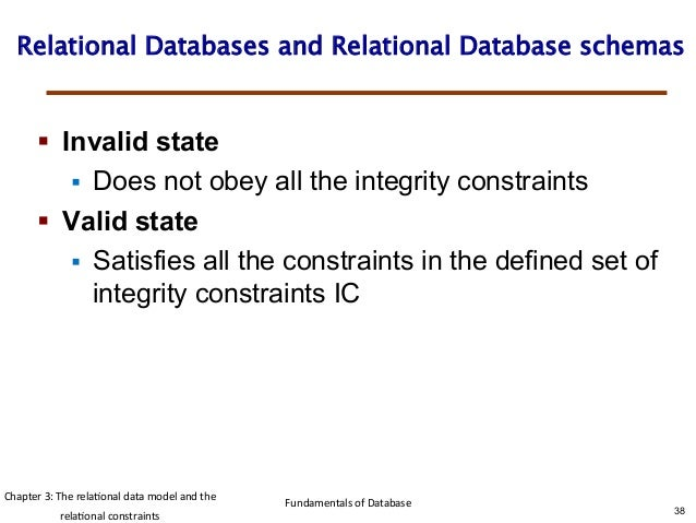 integrity constraints in dbms tutorial