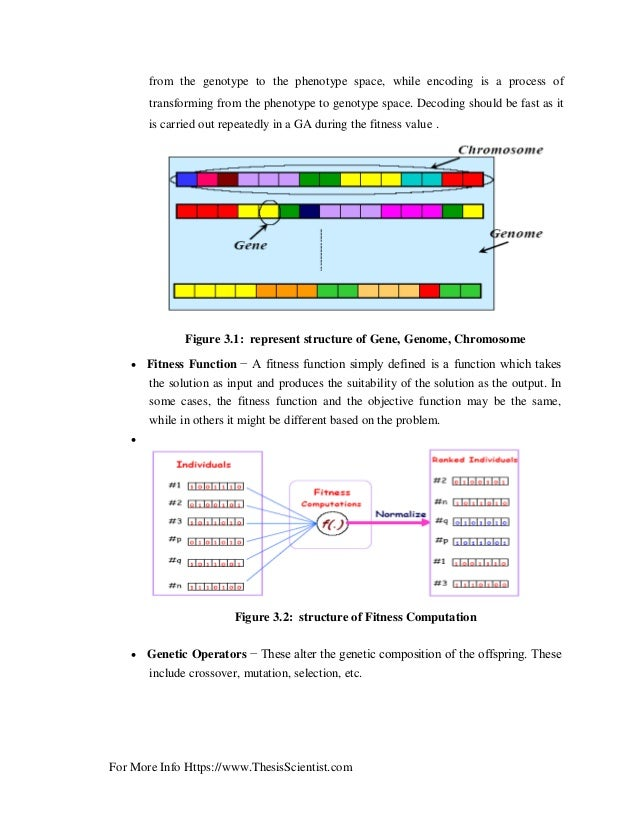 thesis using genetic algorithm Using genetic algorithms as a core in this thesis we used genetic algorithms as a core gameplay genetic algorithms framework that.