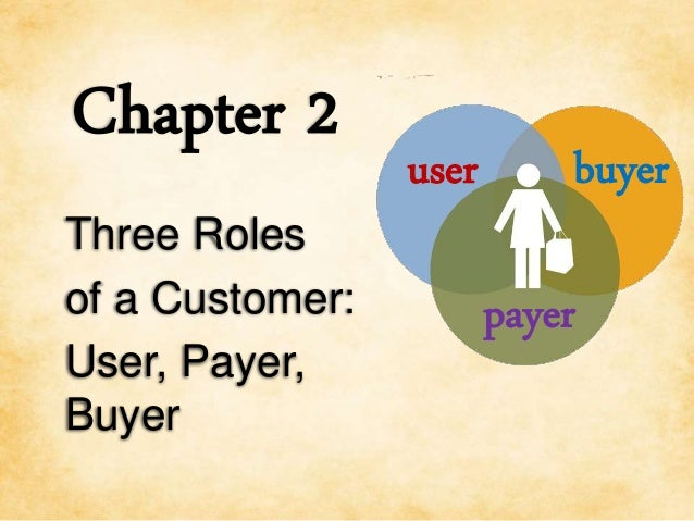 three roles of a customer user buyer and payer Organization's third party may itself use another third party to perform their  an  ultimate customer is one who does not in turn resell the goods purchased but is  the end user  (see for example transparency international's bribe payers  index3)  the third party's role is to enhance the organization's chances of  winning.