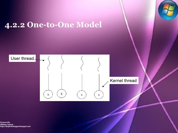4.2.2 One-to-One Model User thread Kernel thread