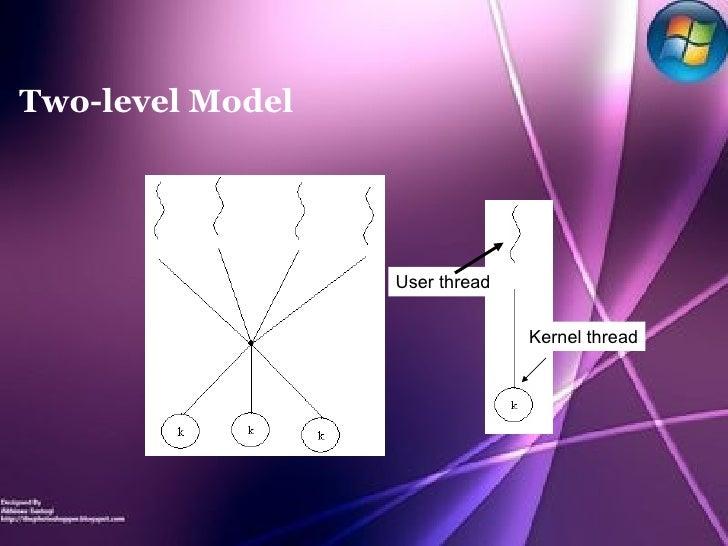 Two-level Model User thread Kernel thread