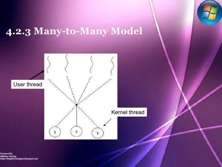4.2.3 Many-to-Many Model User thread Kernel thread