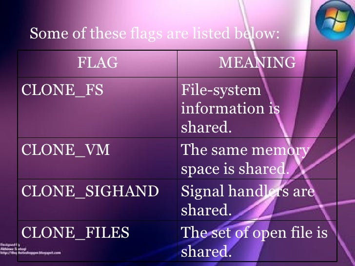 Some of these flags are listed below: The set of open file is shared.  CLONE_FILES Signal handlers are shared. CLONE_SIGHA...