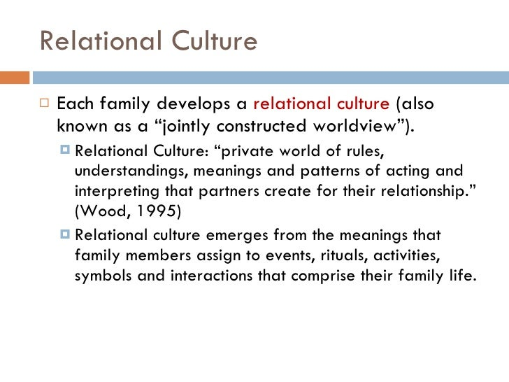 Chapter 4 Family Communication Rules Family Rituals
