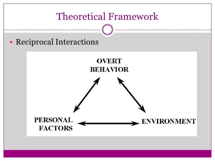 theoretical frameworks in human services Social workers understand that engagement is an ongoing component of the dynamic and interactive process of social work theoretical frameworks human services.