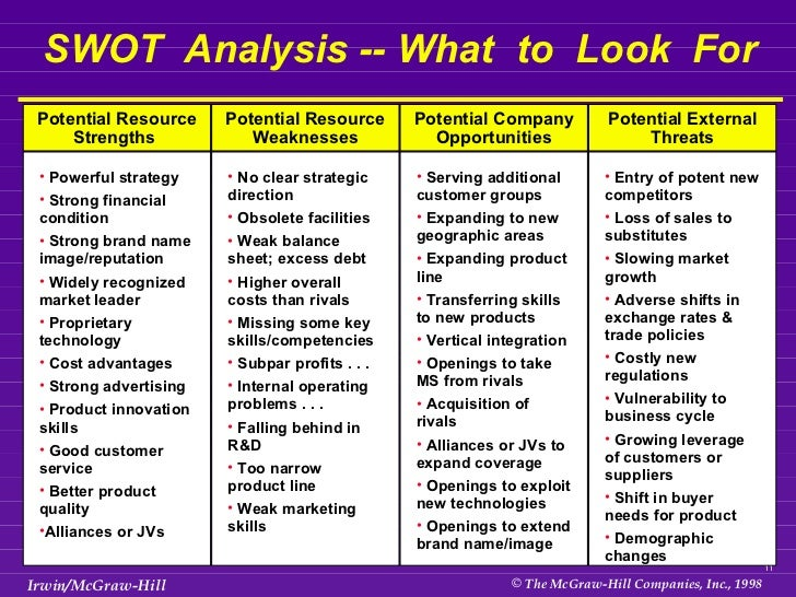 an analysis of spartas powerful position of leadership Ongoing analysis will continually enhance accessibility and usability  thought  leadership sb state bank financial series as always, at state bank financial  we work to bring you the very best in community banking and  the 5 factors  that determine your tax position why paying off your business loans doesn't  reduce.